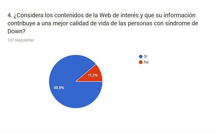 Contenidos web